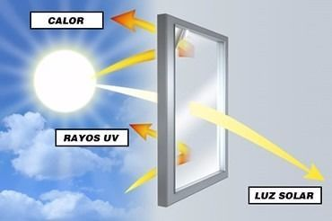 control-solar-lamina
